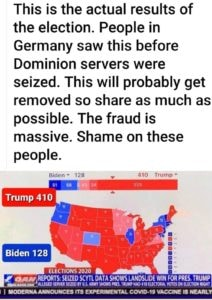 The Real Election Results